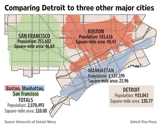 Which Shows How Very Sprawled Detroit Is Compared To Other Large Metropolitan Areas From A Freep Story