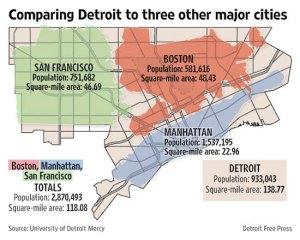detroit sprawl