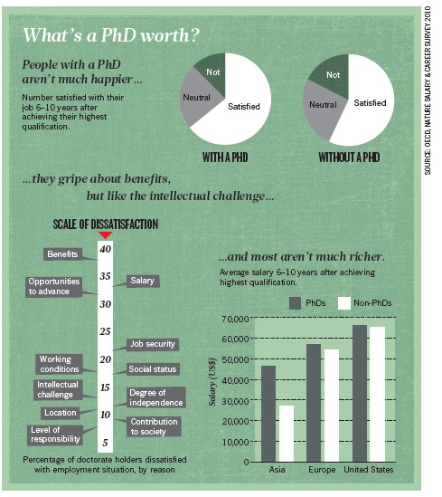 Can you skip a Masters degree program and go straight into a Ph.D program?