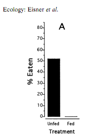 graph from Eisner et al paper